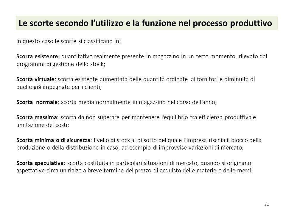 21 Le scorte secondo lutilizzo e la funzione nel processo produttivo In questo caso le scorte si classificano in: Scorta esistente: quantitativo realm