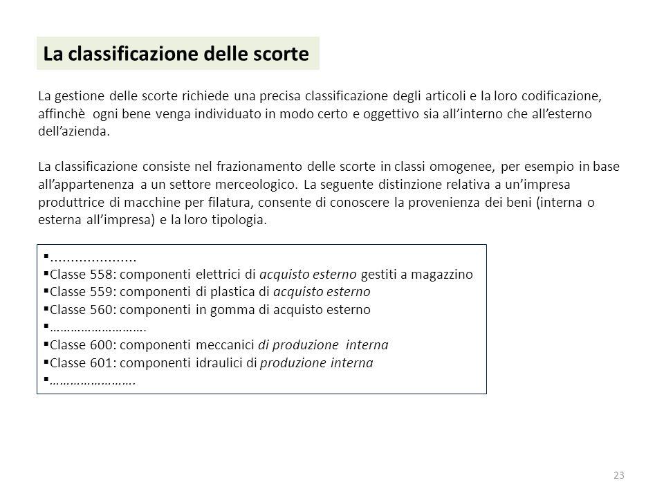 23 La classificazione delle scorte La gestione delle scorte richiede una precisa classificazione degli articoli e la loro codificazione, affinchè ogni