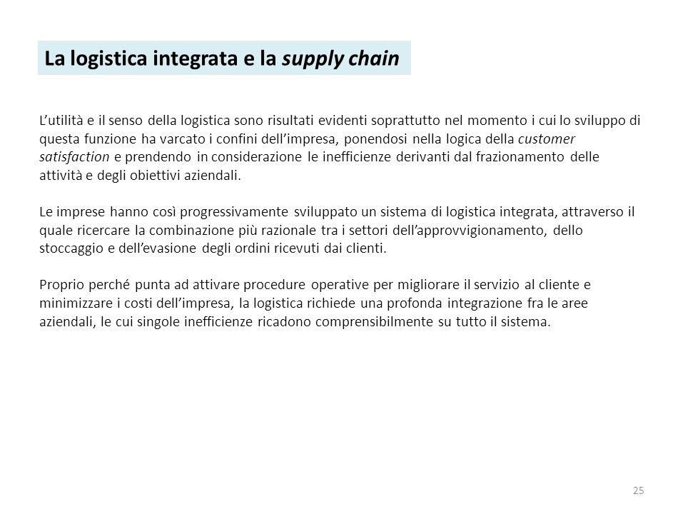 25 La logistica integrata e la supply chain Lutilità e il senso della logistica sono risultati evidenti soprattutto nel momento i cui lo sviluppo di q