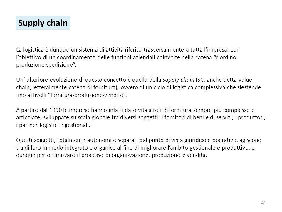 27 Supply chain La logistica è dunque un sistema di attività riferito trasversalmente a tutta limpresa, con lobiettivo di un coordinamento delle funzi