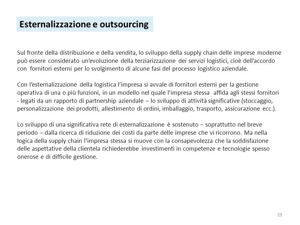 29 Esternalizzazione e outsourcing Sul fronte della distribuzione e della vendita, lo sviluppo della supply chain delle imprese moderne può essere con