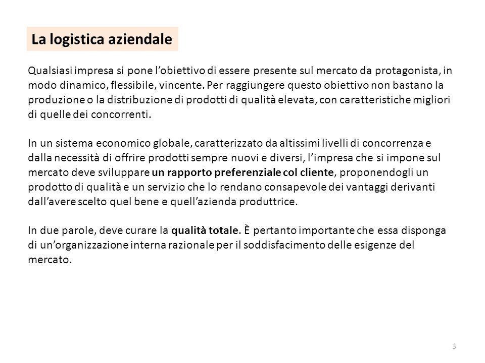 3 La logistica aziendale Qualsiasi impresa si pone lobiettivo di essere presente sul mercato da protagonista, in modo dinamico, flessibile, vincente.