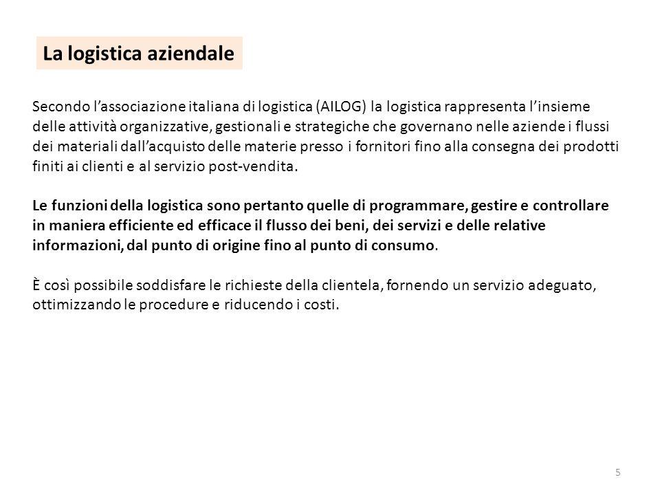 5 Secondo lassociazione italiana di logistica (AILOG) la logistica rappresenta linsieme delle attività organizzative, gestionali e strategiche che gov
