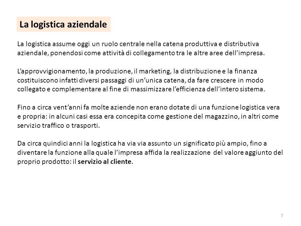 7 La logistica aziendale La logistica assume oggi un ruolo centrale nella catena produttiva e distributiva aziendale, ponendosi come attività di colle