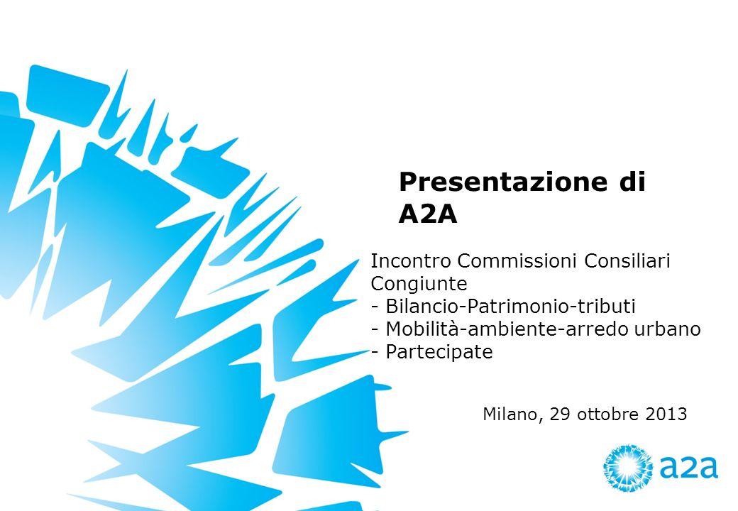 Presentazione di A2A Incontro Commissioni Consiliari Congiunte - Bilancio-Patrimonio-tributi - Mobilità-ambiente-arredo urbano - Partecipate Milano, 29 ottobre 2013