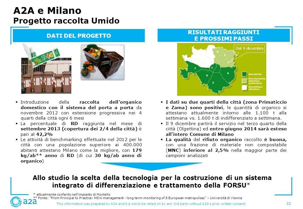 This information was prepared by A2A and it is not to be relied on by any 3rd party without A2As prior written consent. 22 A2A e Milano Progetto racco