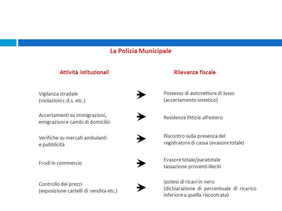 Vigilanza stradale (violazioni c.d.s. etc.) Possesso di autovetture di lusso (accertamento sintetico) Accertamenti su immigrazioni, emigrazioni e camb