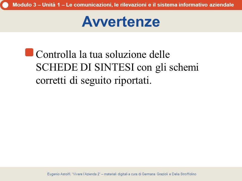 Modulo 3 – Unità 1 – Le comunicazioni, le rilevazioni e il sistema informativo aziendale Eugenio Astolfi, Vivere lAzienda 2 – materiali digitali a cur