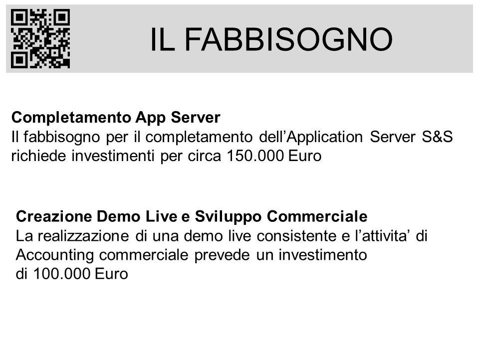 IL FABBISOGNO Completamento App Server Il fabbisogno per il completamento dellApplication Server S&S richiede investimenti per circa 150.000 Euro Crea