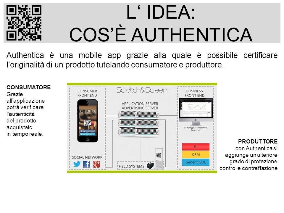 L IDEA: COSÈ AUTHENTICA Authentica è una mobile app grazie alla quale è possibile certificare loriginalità di un prodotto tutelando consumatore e prod