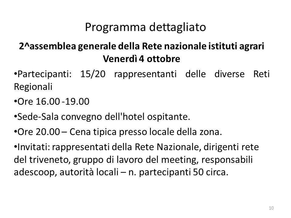 Programma dettagliato 2^assemblea generale della Rete nazionale istituti agrari Venerdì 4 ottobre Partecipanti: 15/20 rappresentanti delle diverse Ret