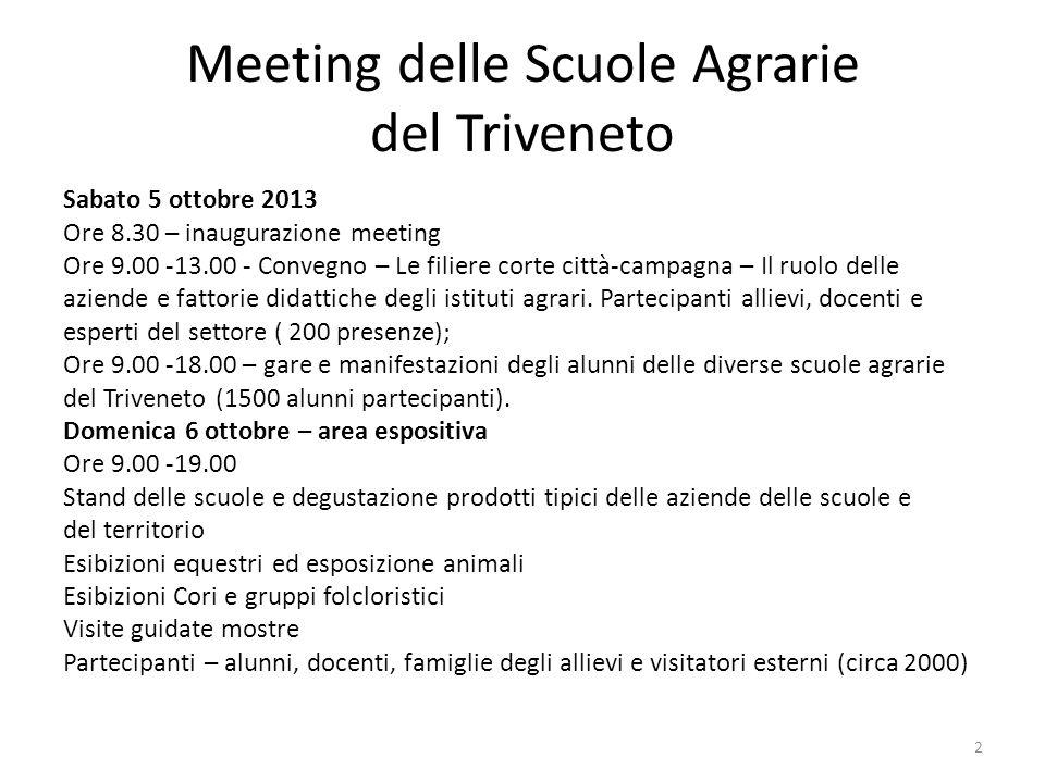 Meeting delle Scuole Agrarie del Triveneto Sabato 5 ottobre 2013 Ore 8.30 – inaugurazione meeting Ore 9.00 -13.00 - Convegno – Le filiere corte città-