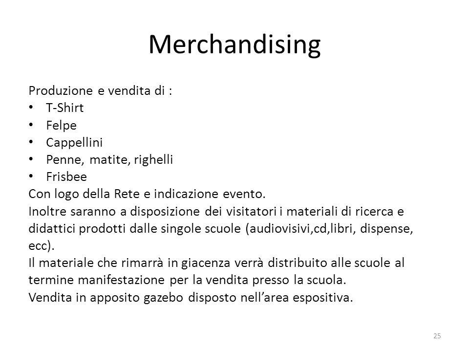 Merchandising Produzione e vendita di : T-Shirt Felpe Cappellini Penne, matite, righelli Frisbee Con logo della Rete e indicazione evento. Inoltre sar