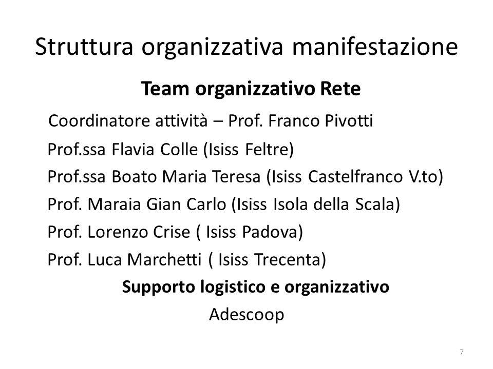Struttura organizzativa manifestazione Team organizzativo Rete Coordinatore attività – Prof. Franco Pivotti Prof.ssa Flavia Colle (Isiss Feltre) Prof.