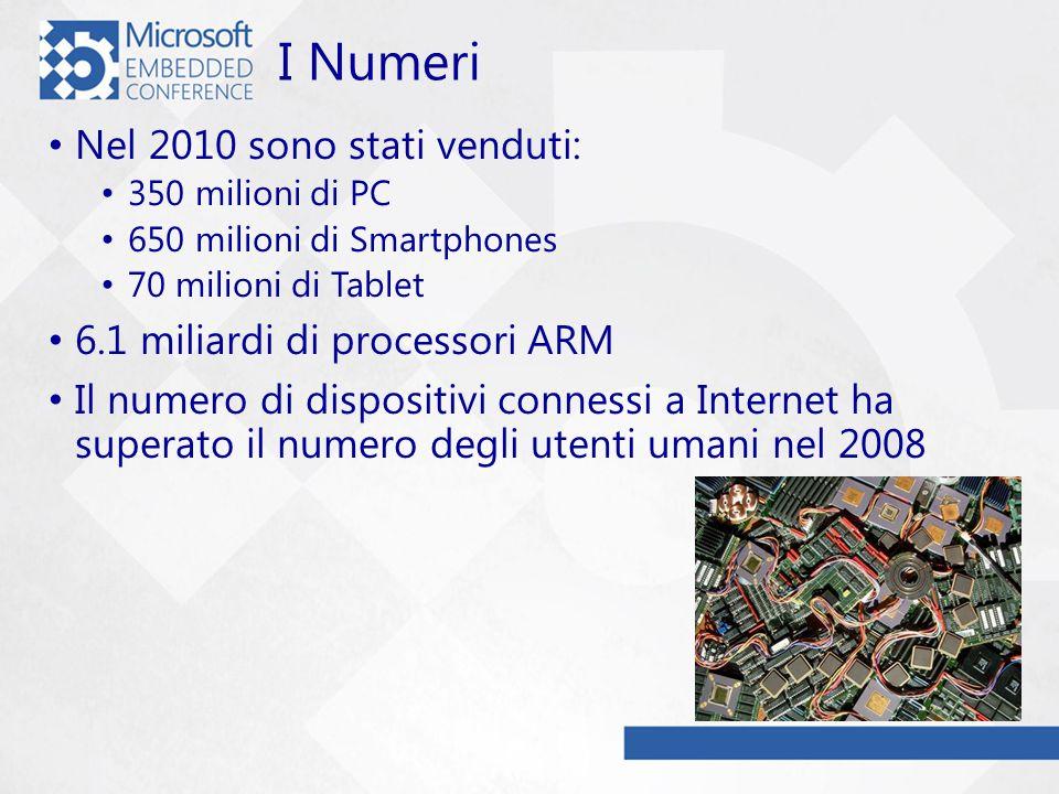 I Numeri Nel 2010 sono stati venduti: 350 milioni di PC 650 milioni di Smartphones 70 milioni di Tablet 6.1 miliardi di processori ARM Il numero di dispositivi connessi a Internet ha superato il numero degli utenti umani nel 2008