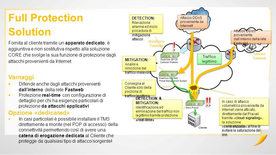 Fast-KaleiDoS: Vantaggi dellofferta Fastweb Infrastruttura tecnologica sul territorio nazionale: I provider che non offrono la connettività e/o hanno data center dislocati fuori dal territorio italiano hanno soluzioni limitate in termini di: Necessità di reindirizzamento del traffico da mitigare verso una destinazione diversa dalloriginaria Tempi di convergenza non garantiti e impossibilità a coprire gli attacchi diretti allindirizzo IP della vittima (soluzioni DNS Based); Livello di protezione incompleto (solo determinate tipologie di traffico, ad es.