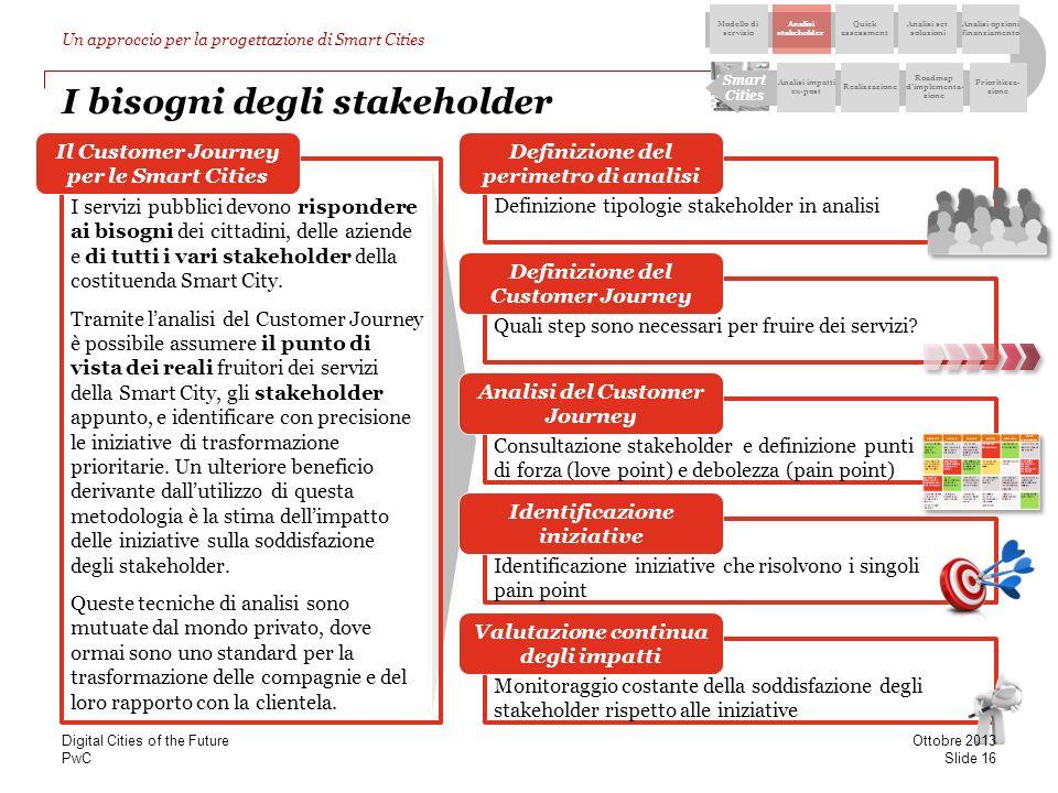 PwC I bisogni degli stakeholder Il Customer Journey per le Smart Cities I servizi pubblici devono rispondere ai bisogni dei cittadini, delle aziende e