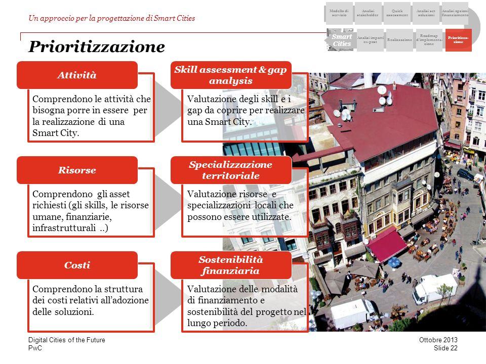 PwC Prioritizzazione Attività Comprendono le attività che bisogna porre in essere per la realizzazione di una Smart City. Skill assessment & gap analy