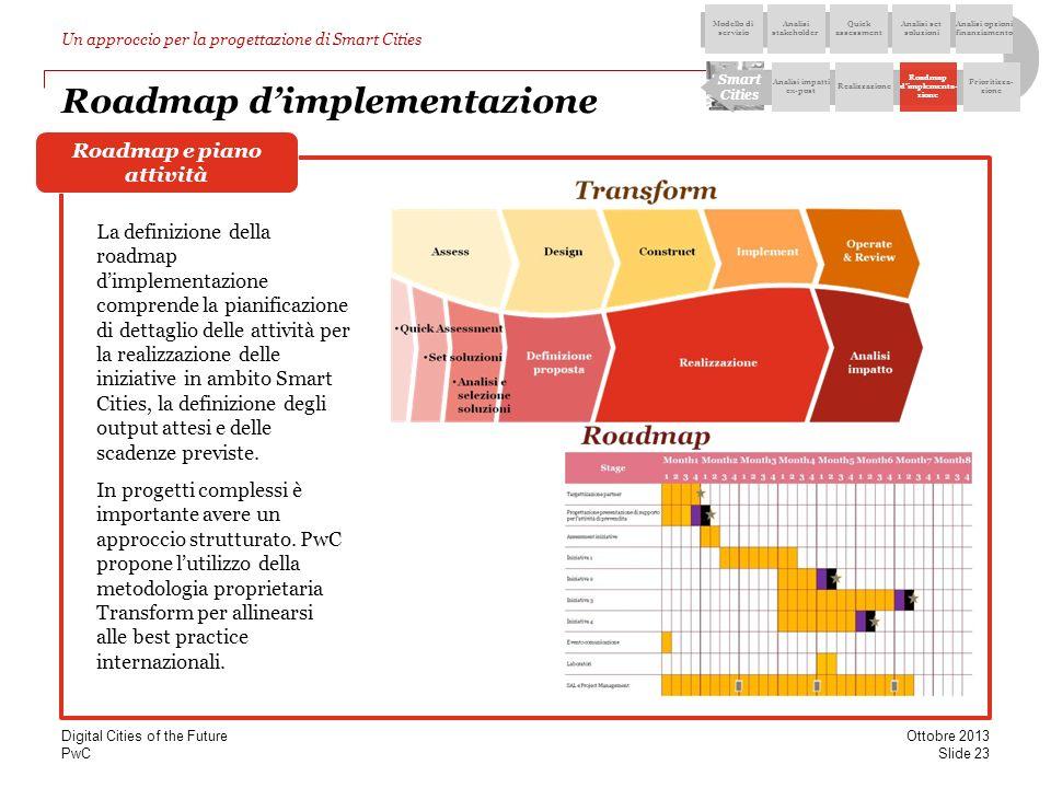 PwC Roadmap dimplementazione Modello di servizio Analisi stakeholder Quick assessment Analisi set soluzioni Analisi opzioni finanziamento Analisi impa