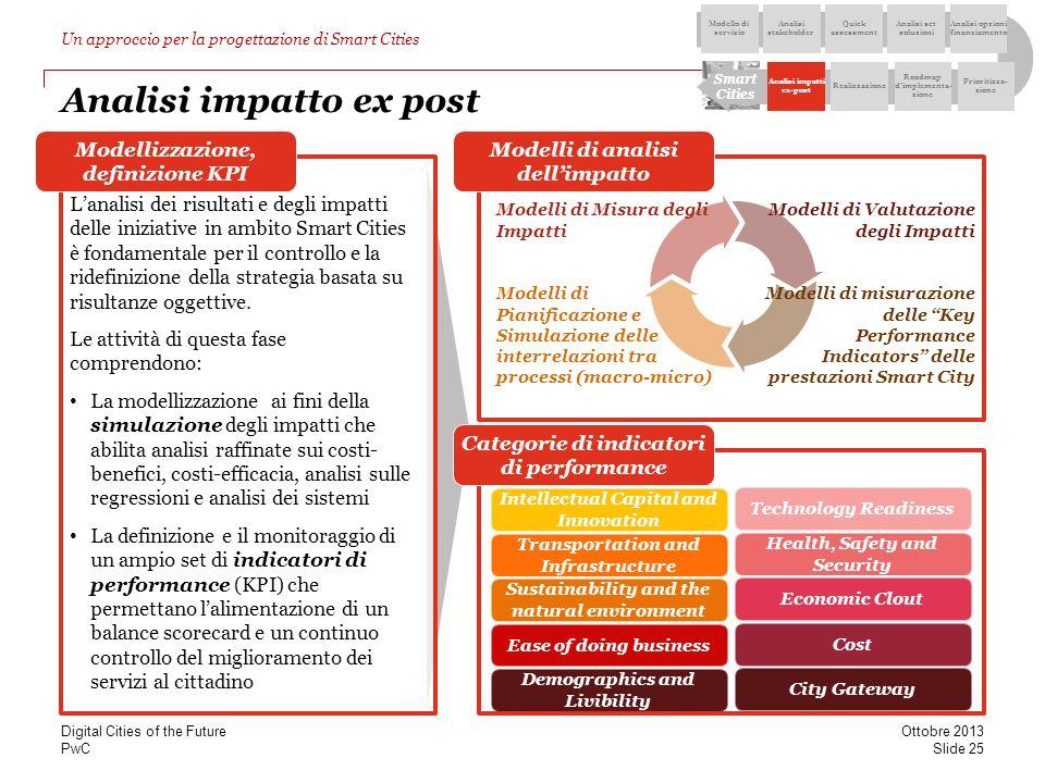 PwC Modelli di analisi dellimpatto Analisi impatto ex post Modellizzazione, definizione KPI Lanalisi dei risultati e degli impatti delle iniziative in
