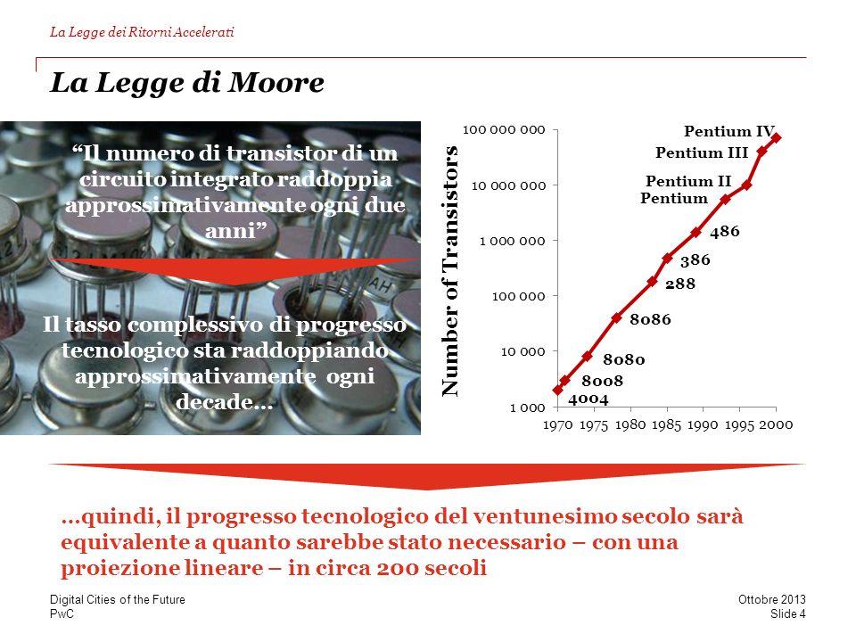 PwC La Legge di Moore Number of Transistors Il numero di transistor di un circuito integrato raddoppia approssimativamente ogni due anni 4004 8008 808