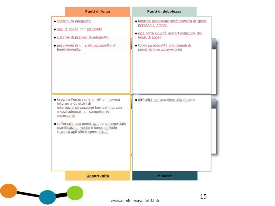 15 www.danielecavallotti.info