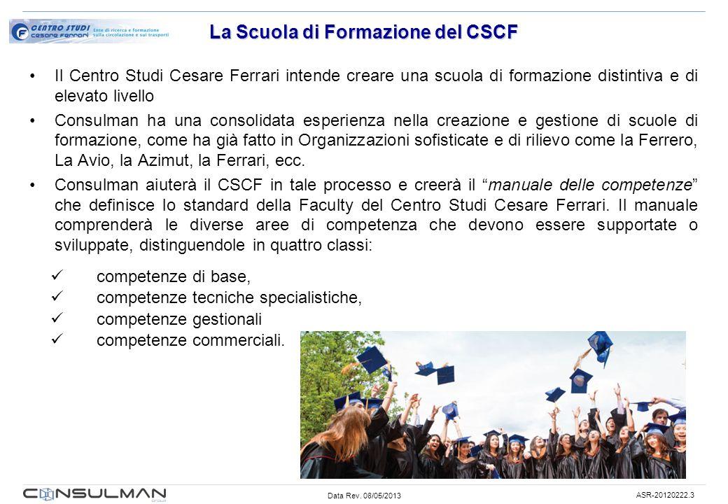 Data Rev. 08/05/2013 ASR-20120222.3 La Scuola di Formazione del CSCF Il Centro Studi Cesare Ferrari intende creare una scuola di formazione distintiva