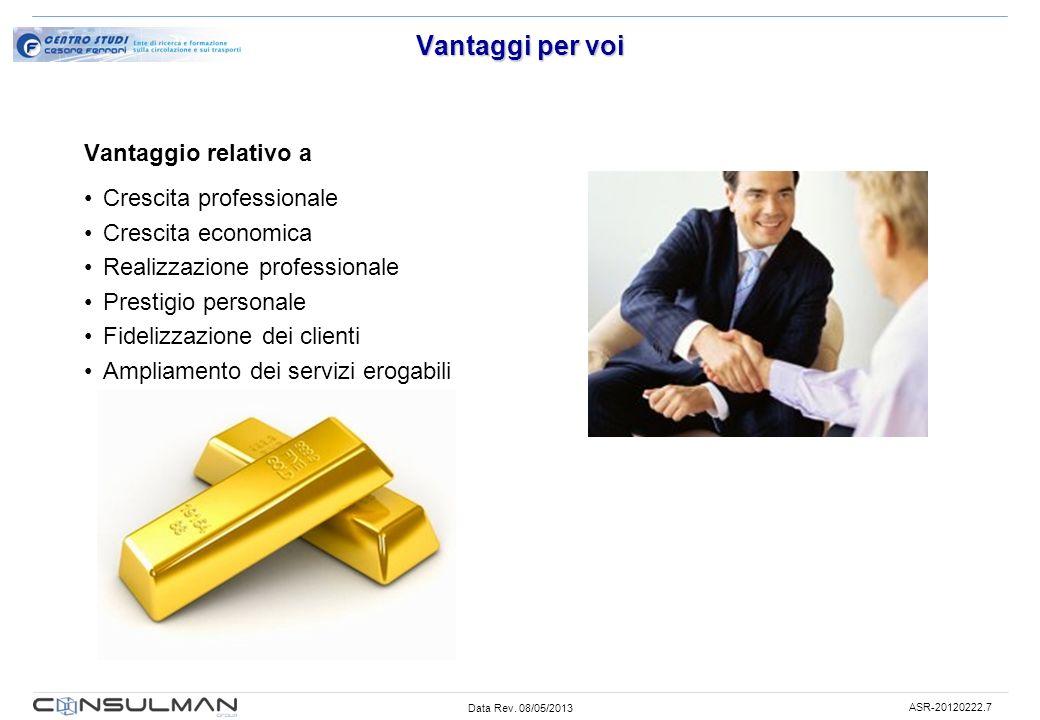Data Rev. 08/05/2013 ASR-20120222.7 Vantaggi per voi Vantaggio relativo a Crescita professionale Crescita economica Realizzazione professionale Presti