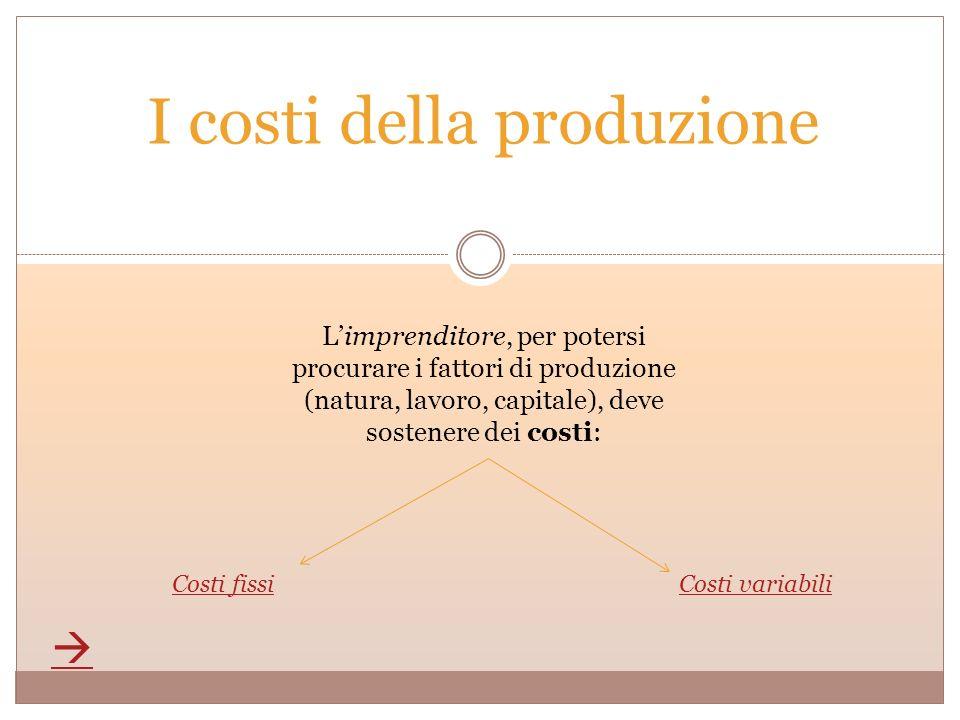 I costi della produzione Limprenditore, per potersi procurare i fattori di produzione (natura, lavoro, capitale), deve sostenere dei costi: Costi fiss