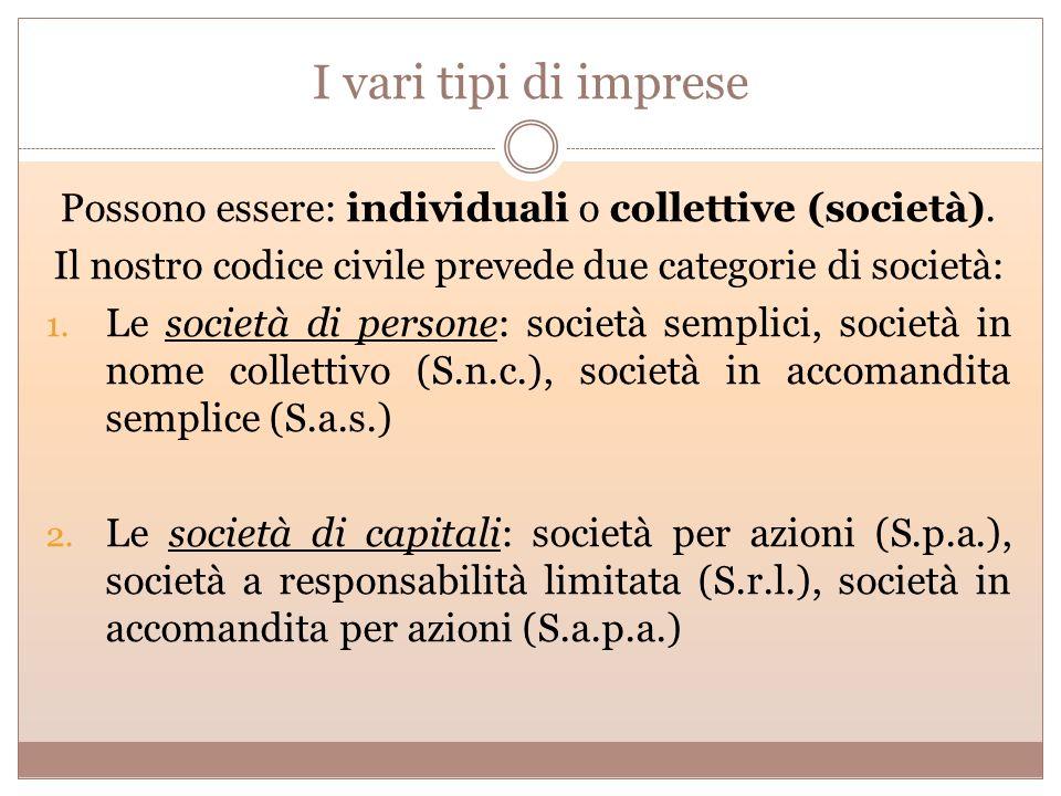 I vari tipi di imprese Possono essere: individuali o collettive (società). Il nostro codice civile prevede due categorie di società: 1. Le società di