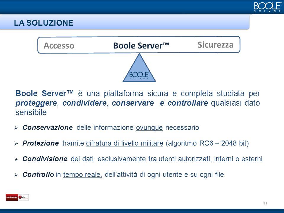 Conservazione delle informazione ovunque necessario Protezione tramite cifratura di livello militare (algoritmo RC6 – 2048 bit) Condivisione dei dati
