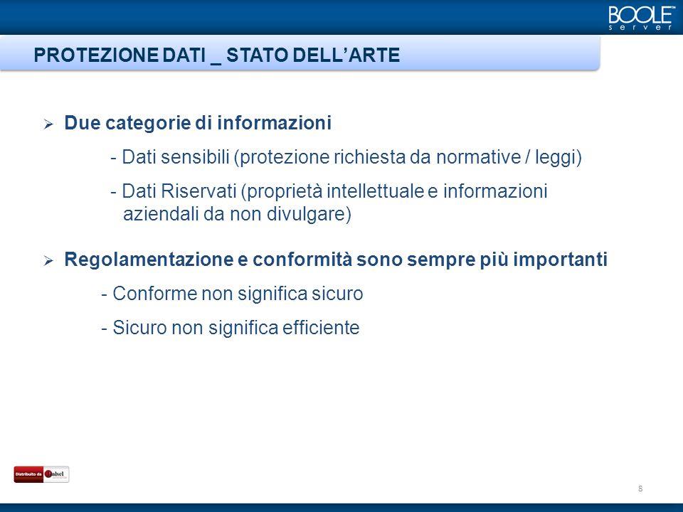 Due categorie di informazioni - Dati sensibili (protezione richiesta da normative / leggi) - Dati Riservati (proprietà intellettuale e informazioni az