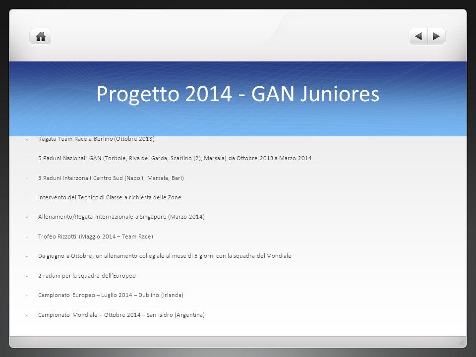 Progetto 2014 - GAN Juniores - Regata Team Race a Berlino (Ottobre 2013) - 5 Raduni Nazionali GAN (Torbole, Riva del Garda, Scarlino (2), Marsala) da
