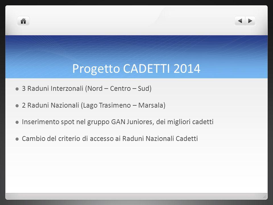 Progetto CADETTI 2014 3 Raduni Interzonali (Nord – Centro – Sud) 2 Raduni Nazionali (Lago Trasimeno – Marsala) Inserimento spot nel gruppo GAN Juniore