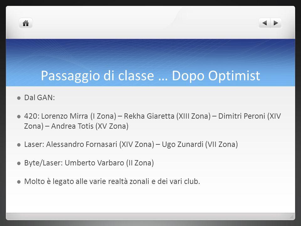 Passaggio di classe … Dopo Optimist Dal GAN: 420: Lorenzo Mirra (I Zona) – Rekha Giaretta (XIII Zona) – Dimitri Peroni (XIV Zona) – Andrea Totis (XV Z