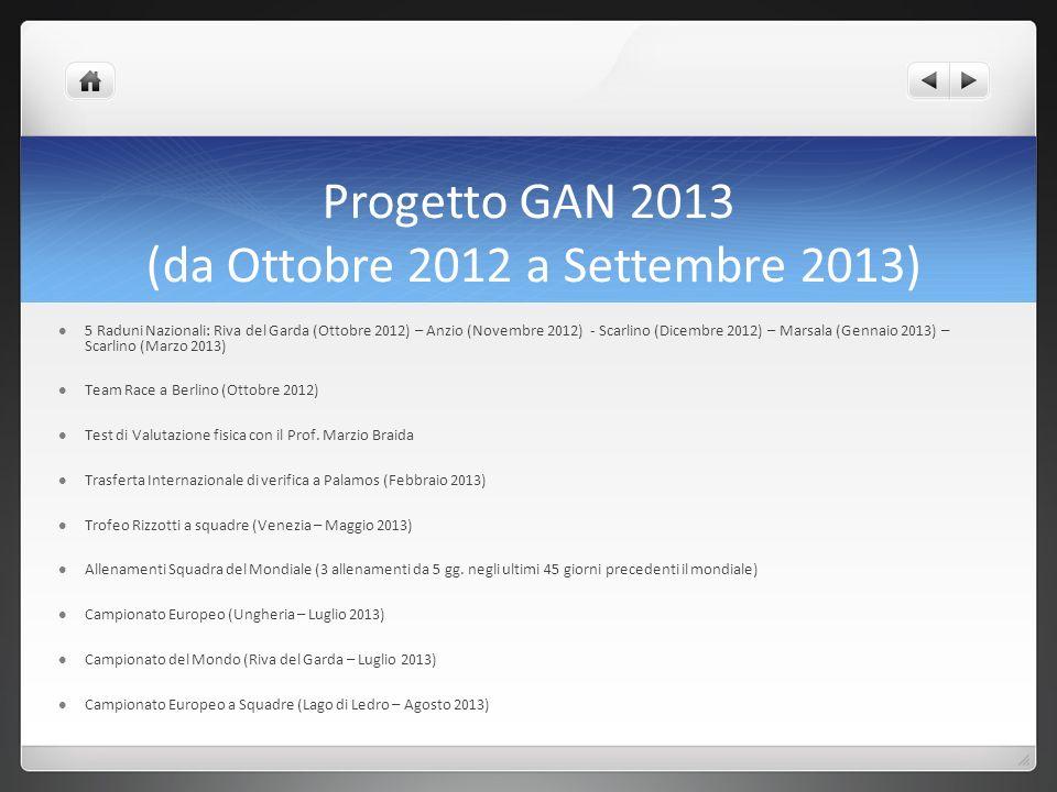 Progetto GAN 2013 (da Ottobre 2012 a Settembre 2013) 5 Raduni Nazionali: Riva del Garda (Ottobre 2012) – Anzio (Novembre 2012) - Scarlino (Dicembre 20
