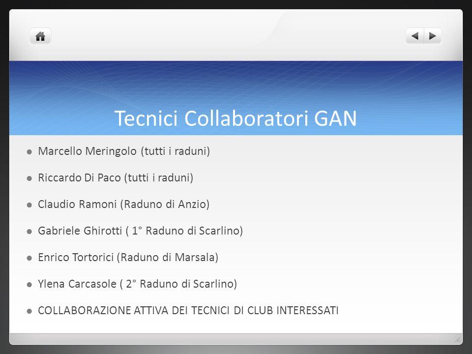 Tecnici Collaboratori GAN Marcello Meringolo (tutti i raduni) Riccardo Di Paco (tutti i raduni) Claudio Ramoni (Raduno di Anzio) Gabriele Ghirotti ( 1