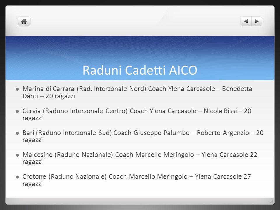 Raduni Cadetti AICO Marina di Carrara (Rad. Interzonale Nord) Coach Ylena Carcasole – Benedetta Danti – 20 ragazzi Cervia (Raduno Interzonale Centro)
