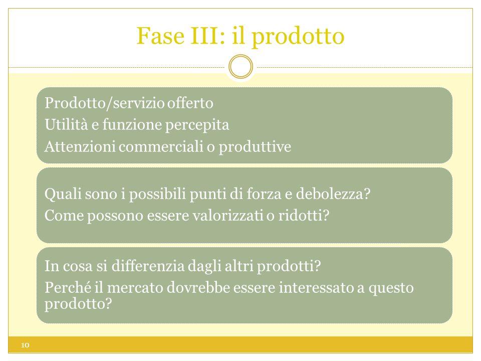Fase III: il prodotto Prodotto/servizio offerto Utilità e funzione percepita Attenzioni commerciali o produttive Quali sono i possibili punti di forza