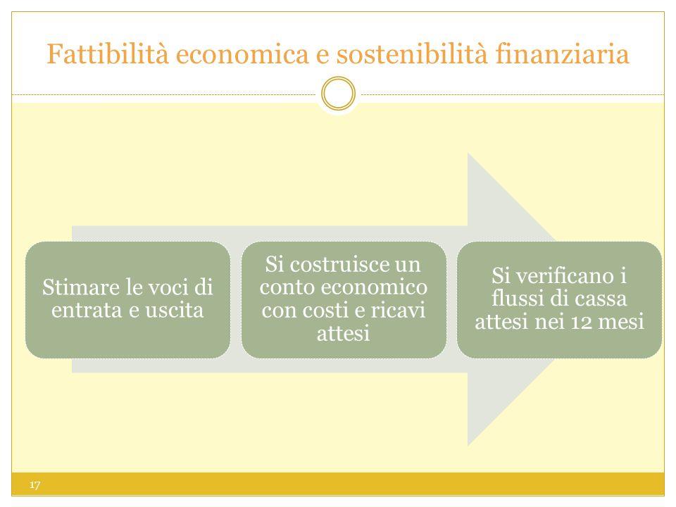 Fattibilità economica e sostenibilità finanziaria Stimare le voci di entrata e uscita Si costruisce un conto economico con costi e ricavi attesi Si ve