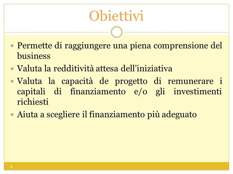 Obiettivi Permette di raggiungere una piena comprensione del business Valuta la redditività attesa delliniziativa Valuta la capacità de progetto di re