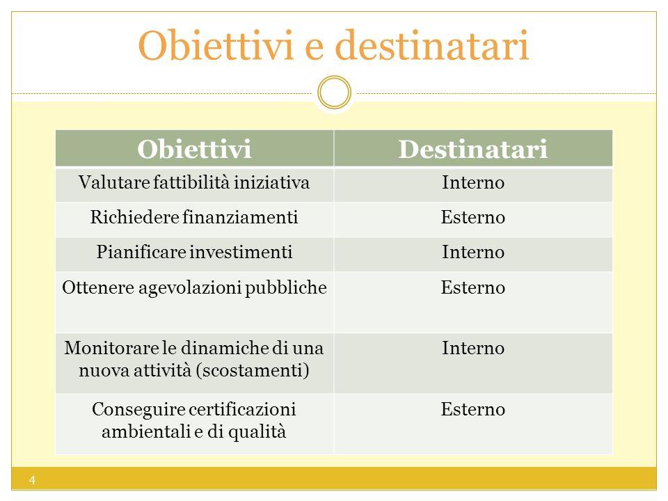 Obiettivi e destinatari ObiettiviDestinatari Valutare fattibilità iniziativaInterno Richiedere finanziamentiEsterno Pianificare investimentiInterno Ot