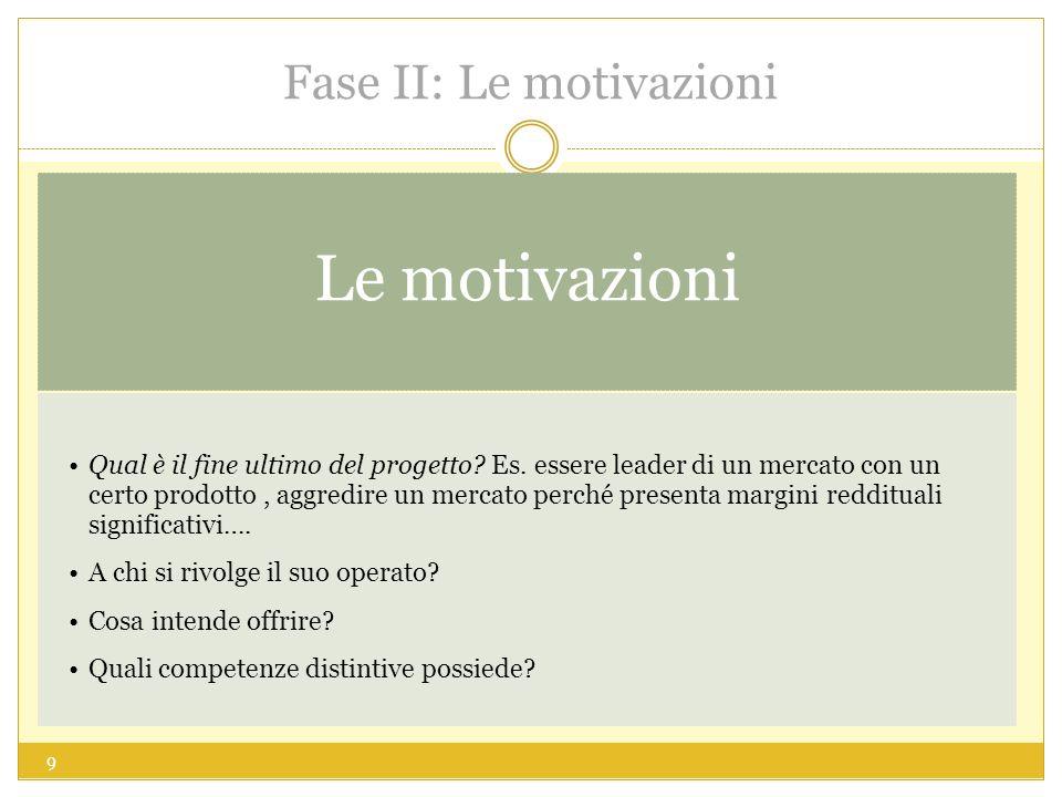 Fase II: Le motivazioni Le motivazioni Qual è il fine ultimo del progetto? Es. essere leader di un mercato con un certo prodotto, aggredire un mercato