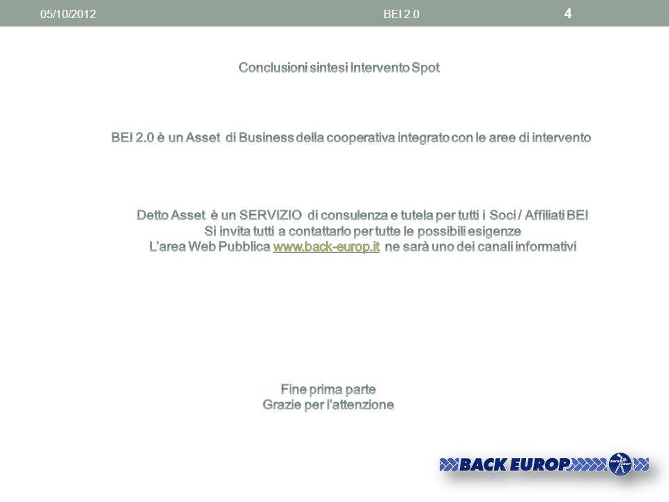 05/10/2012BEI 2.0 5 Modello Budget BEI 2.0 Piattaforma BEI 2.0 Full Cloud erogata a Servizio SLA ( Service Level Agreement) Livelli di Servizio Garantito Canone di utilizzo selettivo livelli di servizio della piattaforma