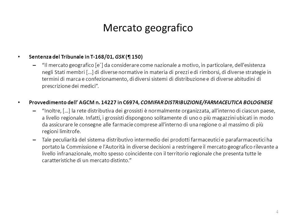 Mercato geografico Sentenza del Tribunale in T-168/01, GSK (¶ 150) – Il mercato geografico [e`] da considerare come nazionale a motivo, in particolare
