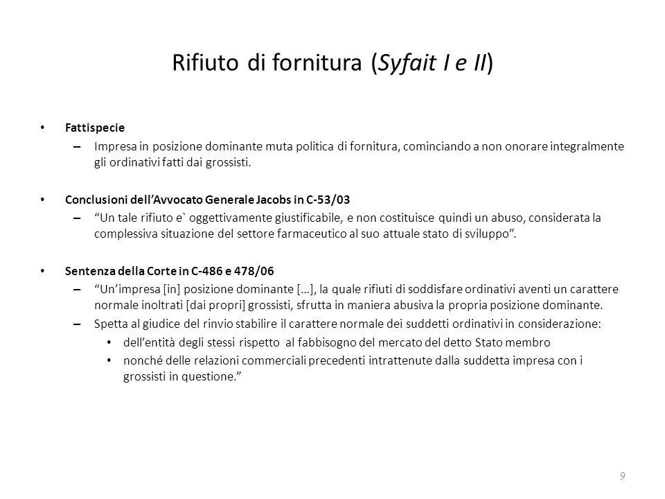 Rifiuto di fornitura (Syfait I e II) Fattispecie – Impresa in posizione dominante muta politica di fornitura, cominciando a non onorare integralmente