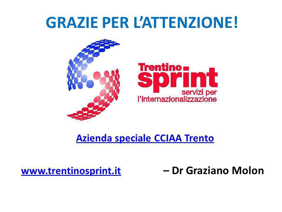 GRAZIE PER LATTENZIONE! Azienda speciale CCIAA Trento www.trentinosprint.itwww.trentinosprint.it – Dr Graziano Molon