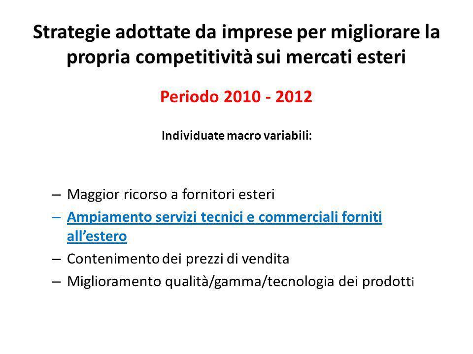 Strategie adottate da imprese per migliorare la propria competitività sui mercati esteri Periodo 2010 - 2012 Individuate macro variabili: – Maggior ri