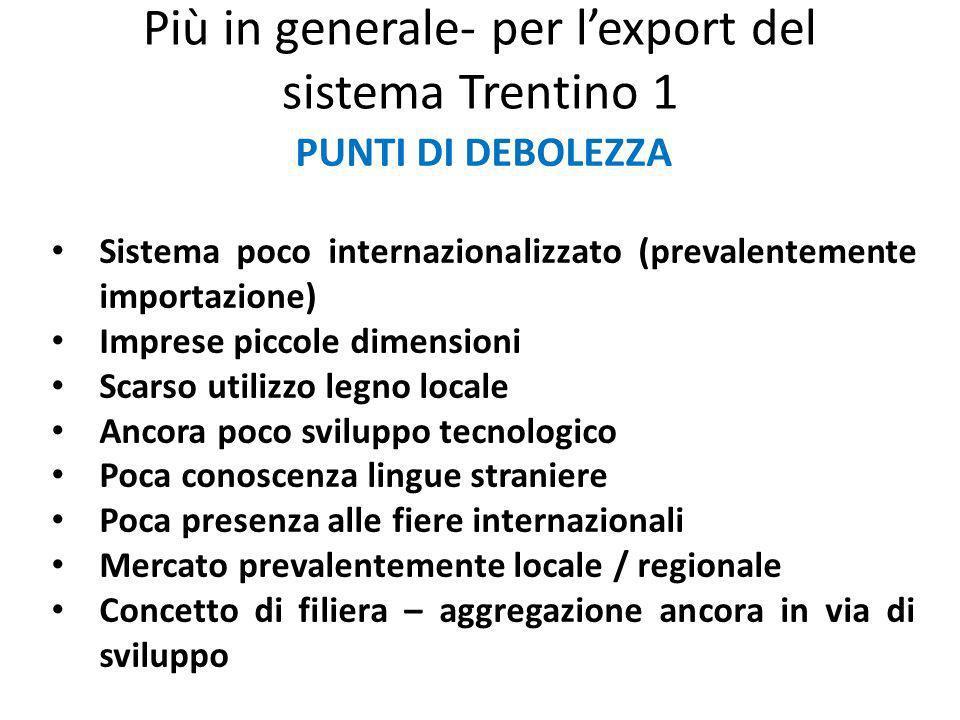 Più in generale- per lexport del sistema Trentino 1 PUNTI DI DEBOLEZZA Sistema poco internazionalizzato (prevalentemente importazione) Imprese piccole