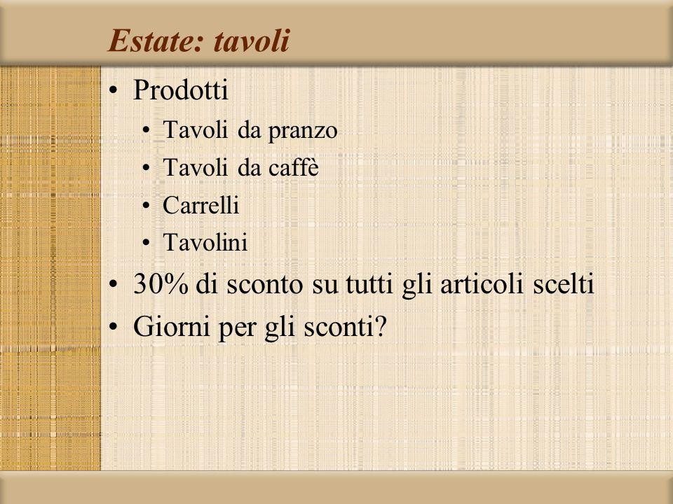 Estate: tavoli Prodotti Tavoli da pranzo Tavoli da caffè Carrelli Tavolini 30% di sconto su tutti gli articoli scelti Giorni per gli sconti?